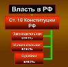 Органы власти в Усть-Джегуте